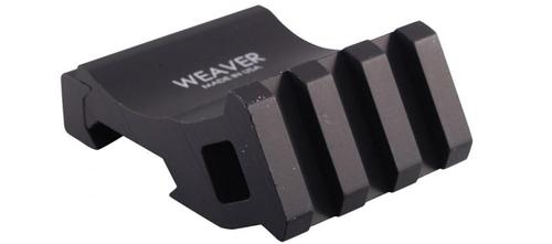 Weaver Tactical Offset Rail Adaptor?>